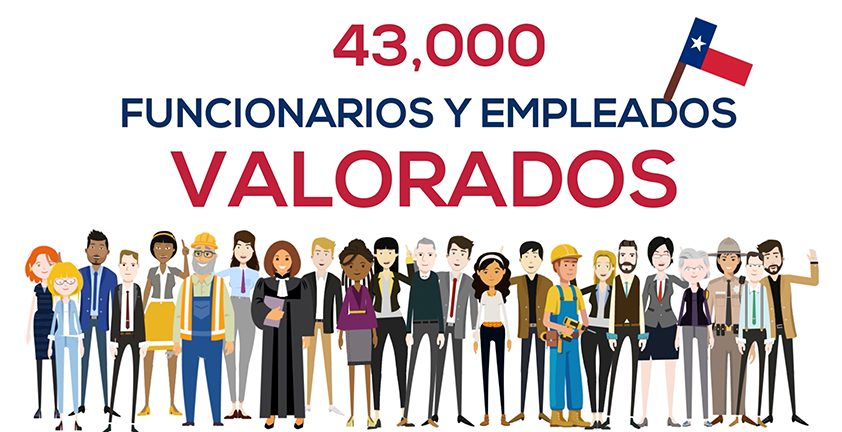 2D Spanish Animation Explainer | Texas Association of Counties