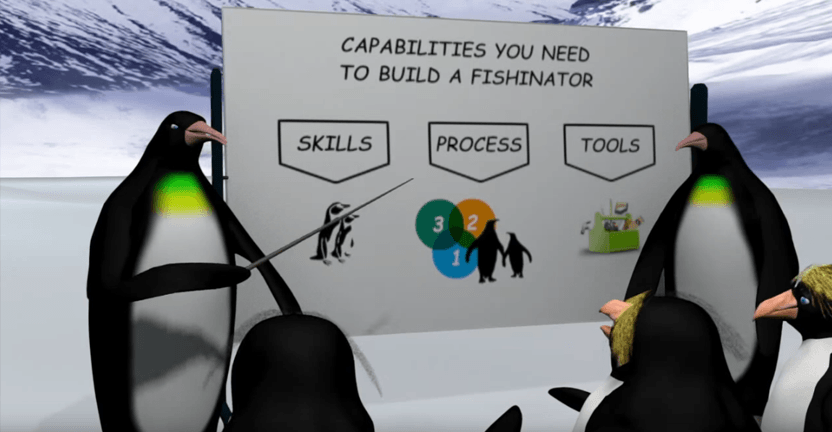 Business Consulting Group E-Learning 3D Animation