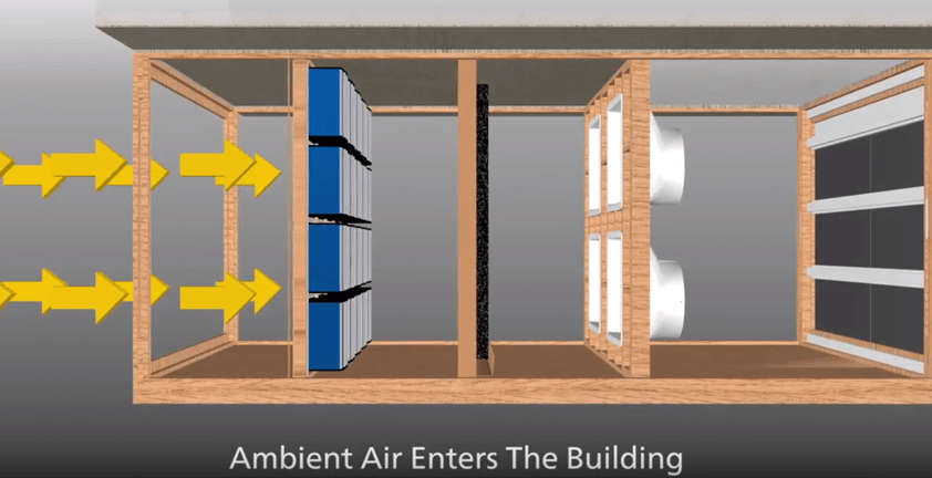 Virus Protection Airflow Filtration System Animation | Client AP Barn